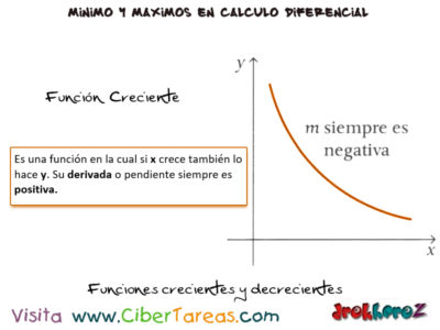Las Funciones Crecientes y Decrecientes variables en producciones, máximos y mínimos – Cálculo Diferencial 1
