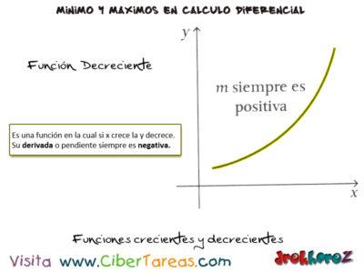 Las Funciones Crecientes y Decrecientes variables en producciones, máximos y mínimos – Cálculo Diferencial 0