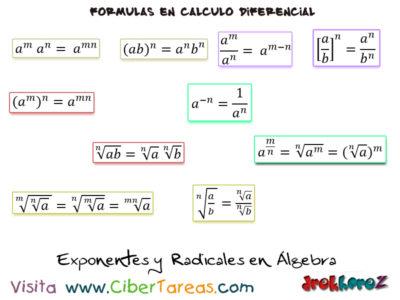 Exponentes y Radicales en Álgebra Fórmulas Matemáticas – Cálculo Diferencial 0