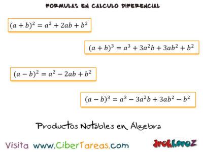 Productos Notables en Álgebra Fórmulas Matemáticas – Cálculo Diferencial 0
