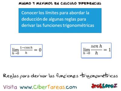 Reglas para derivar las funciones trigonométricas – Cálculo Diferencial 1