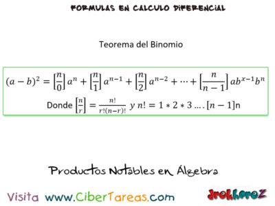 Productos Notables en Álgebra Fórmulas Matemáticas – Cálculo Diferencial 1