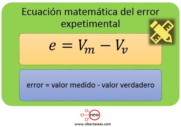 Errores en las mediciones – Física 1 2