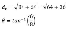 Suma de vectores por medio del método del teorema de Pitágoras – Física 1 13