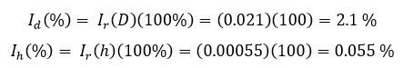 Incertidumbre de medidas reproducibles, errores en las mediciones – Física 1 8