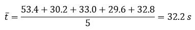 Incertidumbre de medidas no reproducibles, errores en las mediciones – Física 1 4
