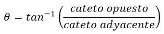 Suma de vectores por medio del método del teorema de Pitágoras – Física 1 5