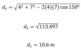 Resta de vectores – Física 1 10