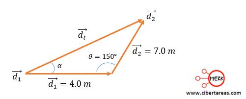 Resta de vectores – Física 1 4