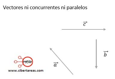 vectores ni concurrentes ni paralelos