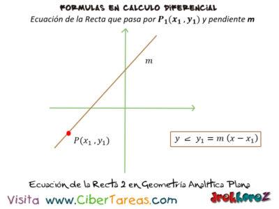 Ecuación de la recta en geometría analítica plana – Cálculo Diferencial 1