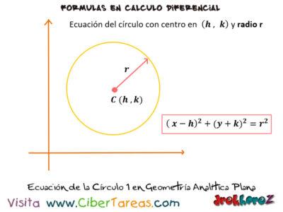 Círculos en geometría analítica plana – Cálculo Diferencial 1