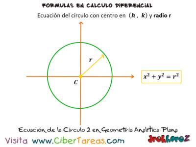 Círculos en geometría analítica plana – Cálculo Diferencial 0