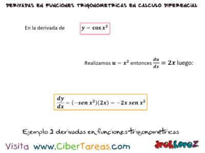 Ejemplo de las reglas para derivar las funciones trigonométricas – Cálculo Diferencial 1