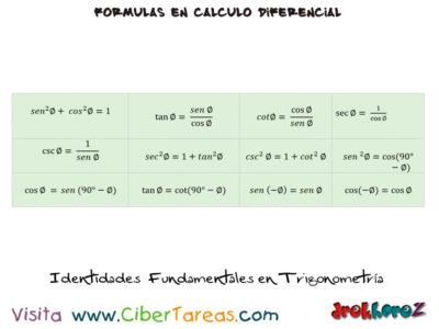 Identidades Fundamentales en Trigonometría – Cálculo Diferencial 0