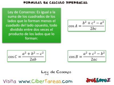 Ley de Senos y Cosenos en Trigonométria – Cálculo Diferencial 0