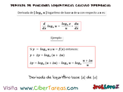 La derivada de logaritmo de base [a] de u – Cálculo Diferencial 0