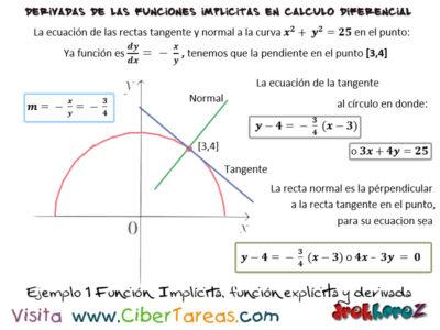 Ejemplos de las Derivadas de Funciones Implícitas – Cálculo Diferencial 3