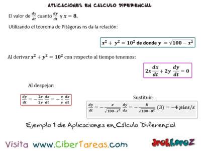 Las Aplicaciones y los Problemas como ejemplos – Cálculo Diferencial 0