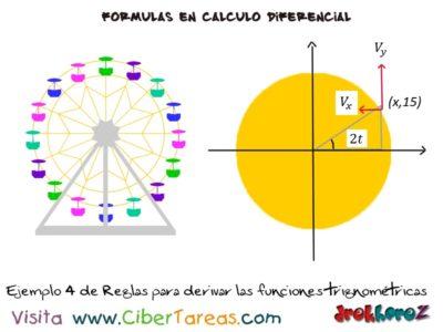 Ejemplo de la Rueda de la fortuna en reglas para derivar en funciones trigonométricas – Cálculo Diferencia 0