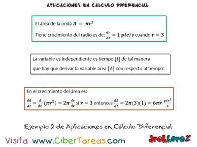 Las Aplicaciones y los Problemas como ejemplos – Cálculo Diferencial 2