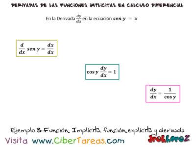 Ejemplos de las Derivadas de Funciones Implícitas – Cálculo Diferencial 5