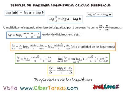 Las Propiedades de los Logaritmos – Cálculo Diferencial 0