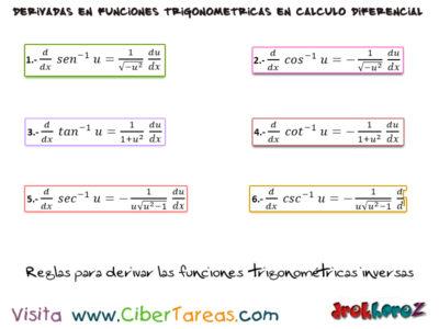Las reglas para derivar las funciones trigonométricas inversas – Calculo Diferencial 0