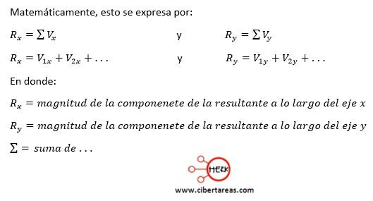 Suma de vectores por el método de las componentes – Física 1 3