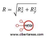 Suma de vectores por el método de las componentes – Física 1 5