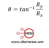 Suma de vectores por el método de las componentes – Física 1 6