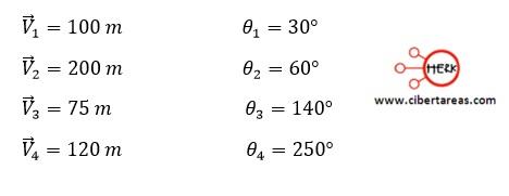 Suma de vectores por el método de las componentes – Física 1 9