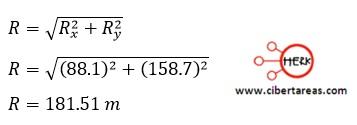 Suma de vectores por el método de las componentes – Física 1 12