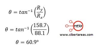 Suma de vectores por el método de las componentes – Física 1 14
