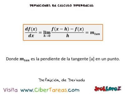 Fórmulas de Derivadas de funciones Algebraicas – Cálculo Diferencial 0
