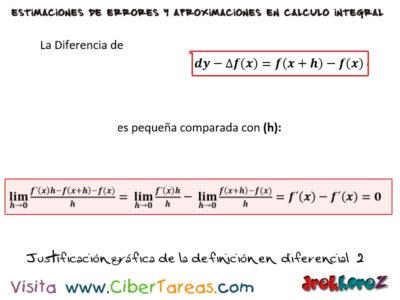 Definición de la Diferencial – Cálculo Integral 0