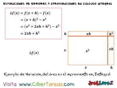 La Diferencial en el Cálculo Integral 1