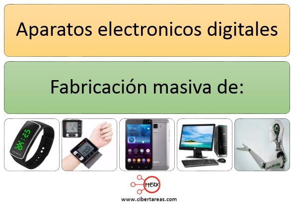 Introducción a la electrónica digital – Electrónica digital 0