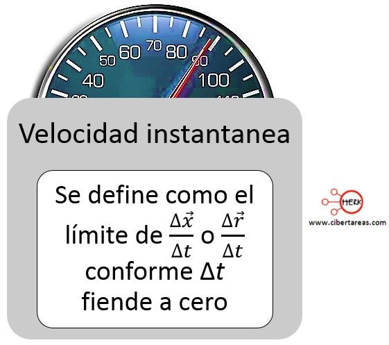 Velocidad instantánea – Física 1 0