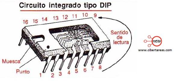 Qué son los circuitos integrados – Electrónica Digital 1