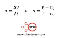 Aceleración – Física 1 7