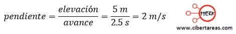 Cómo se describe el movimiento rectilíneo uniforme – Física 1 4