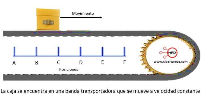 Cómo se describe el movimiento rectilíneo uniforme – Física 1 0