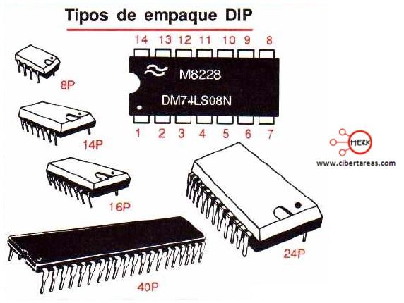 Qué son los circuitos integrados – Electrónica Digital 2