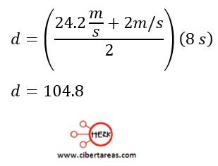 Distancia recorrida por un cuerpo en función de sus velocidades – Física 1 4