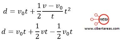 Distancia recorrida por un cuerpo en función de sus velocidades – Física 1 1