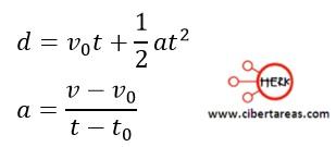 Distancia recorrida por un cuerpo en función de sus velocidades – Física 1 0