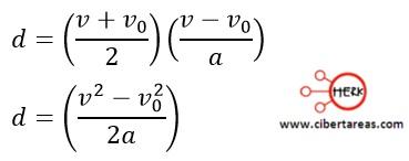 Distancia recorrida por un cuerpo en función de sus velocidades – Física 1 11