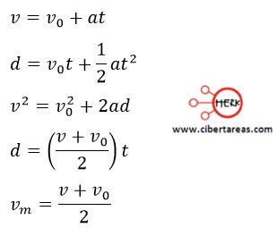 Ecuaciones que se utilizan para resolver problemas del movimiento rectilíneo uniforme con aceleración constante – Física 1 0