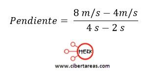 Movimiento rectilíneo con aceleración constante, ejemplo – Física 1 2